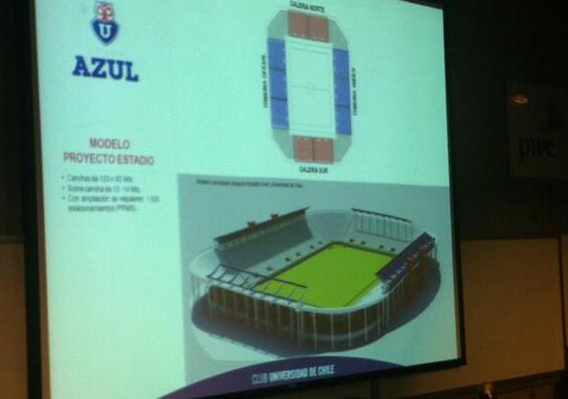Azul Azul se abre a construir estadio fuera del eje Américo Vespucio