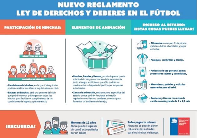 Reglamente_Estadio_Seguro