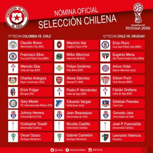 Nomina_Completa_Chile