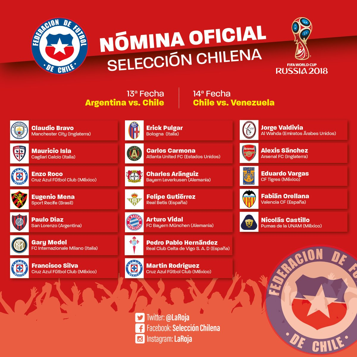 Nomina_extranjeros_de_Chile_marzo
