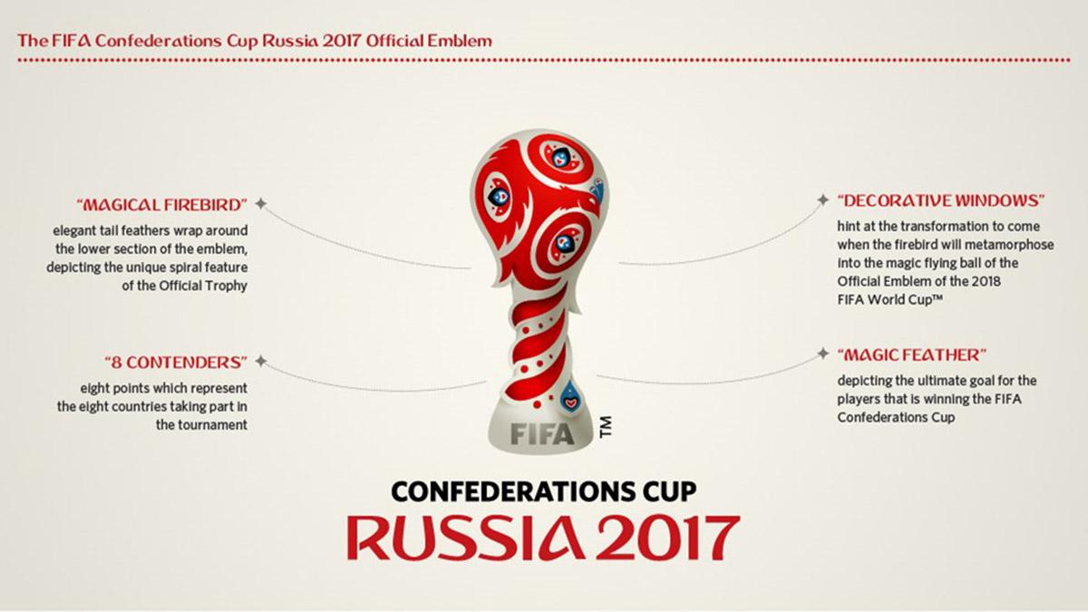 Emblema_Copa_Confederaciones_2017