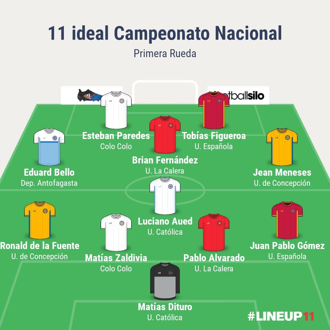 11_ideal_formación_Campeonato_Nacional_2018_primera_rueda