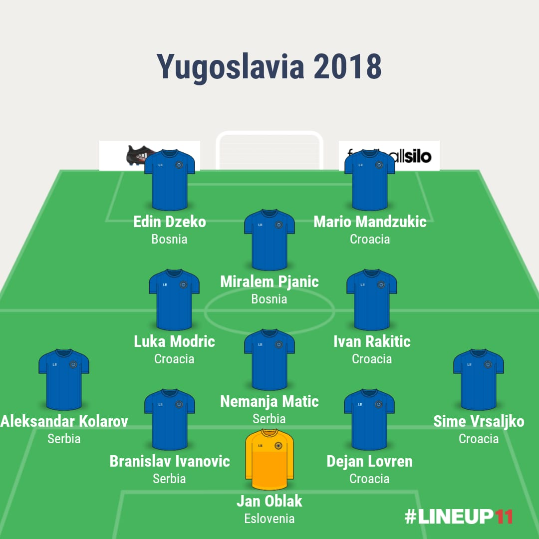 Yugoslavia_2018_formación