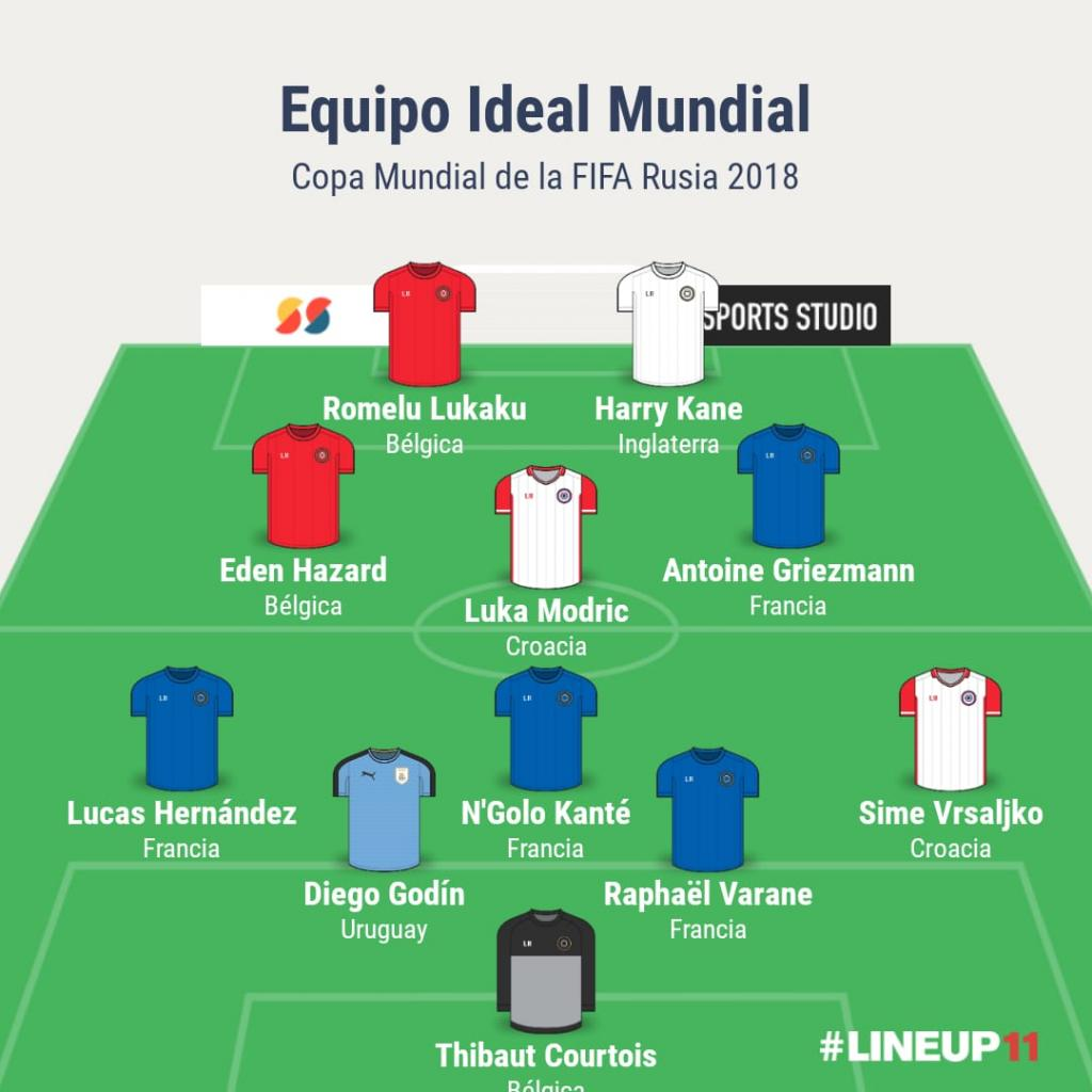 Equipo_ideal_Mundial_Rusia_2018