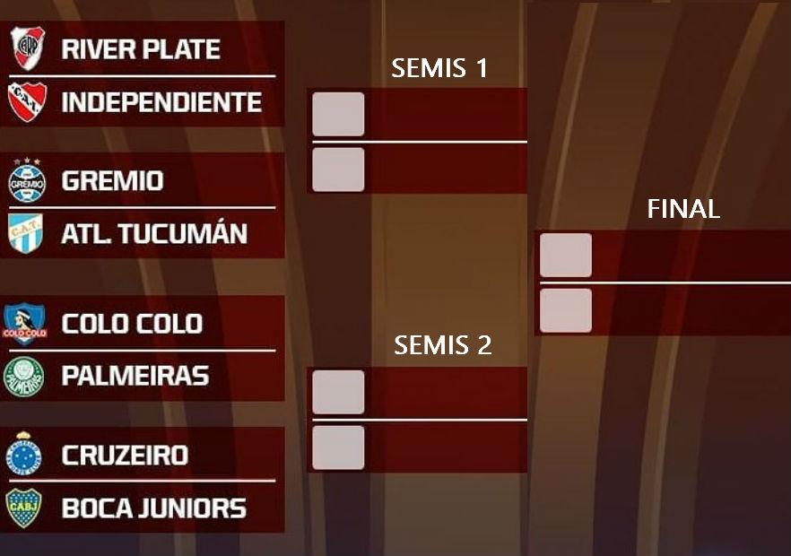 Cuartos_Copa_Libertadores_2018