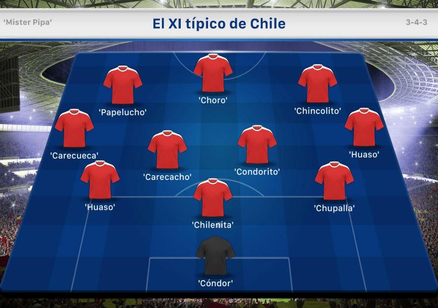 XI_tipico_de_Chile_2018