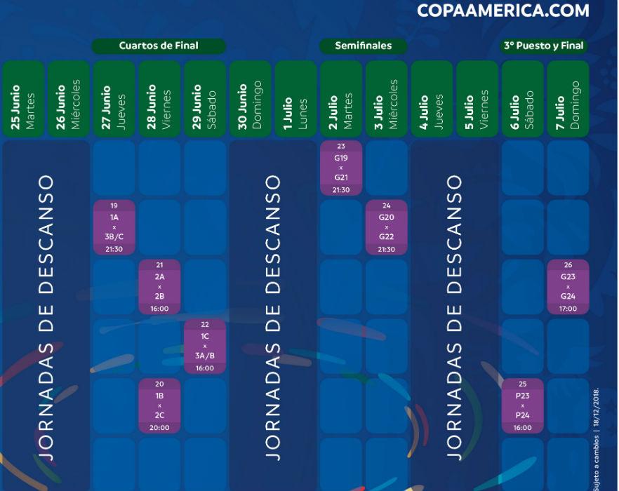 Calendario 2019 Julio Chile.Tras La Corona De Chile Copa America 2019 Definio Su