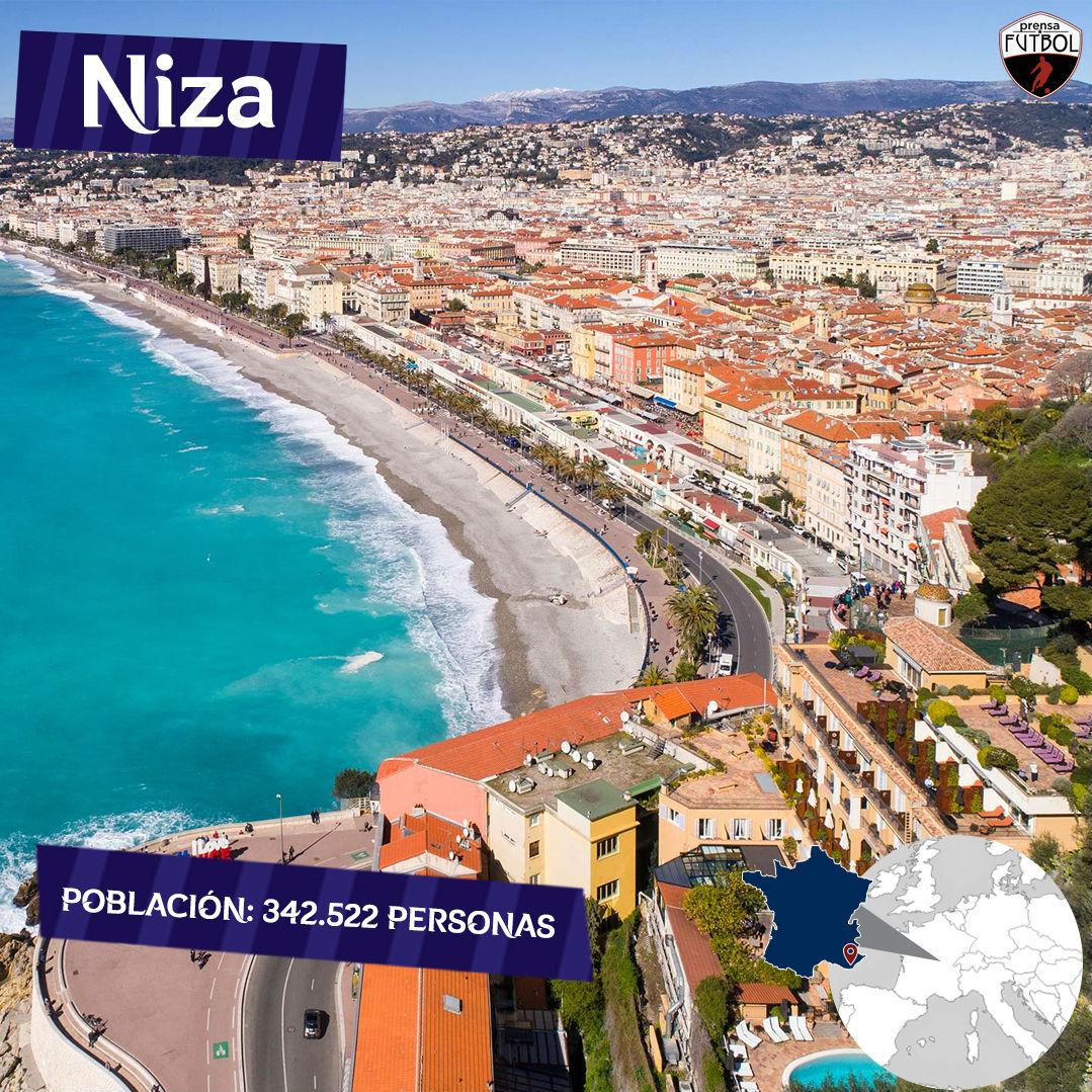 POBLACION_NIZA_Francia2019_Mundial